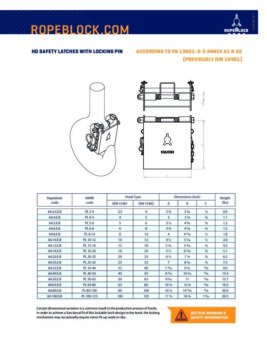 08a_Ropeblock_Safety-Latches_imperial_Letter