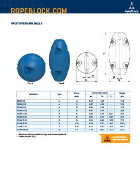 split-overhaul-balls-cover